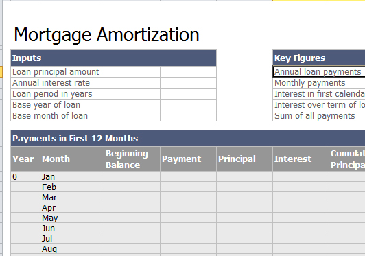 Mortgage Amortization Spreadsheet